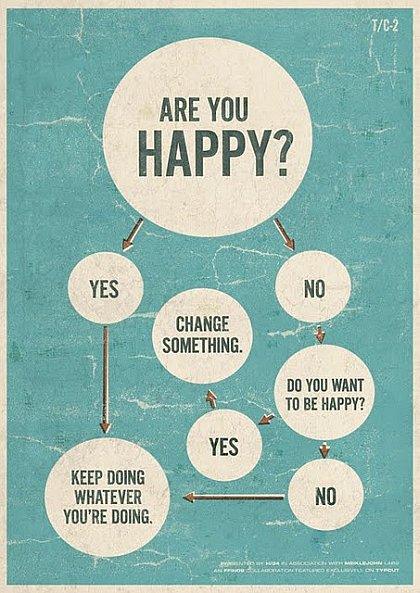 Are you happy - motivational quotes