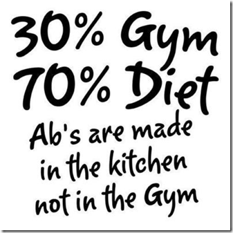 gym and diet quote